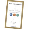 frame their learning | the discovery source