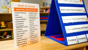 Frame Their Learning System | The Discovery Source