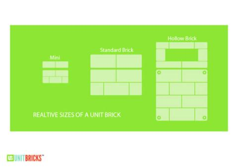 unit bricks | The Discovery Source